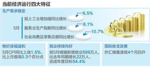 国新办新闻发布会:生产需求稳定 就业持续向好
