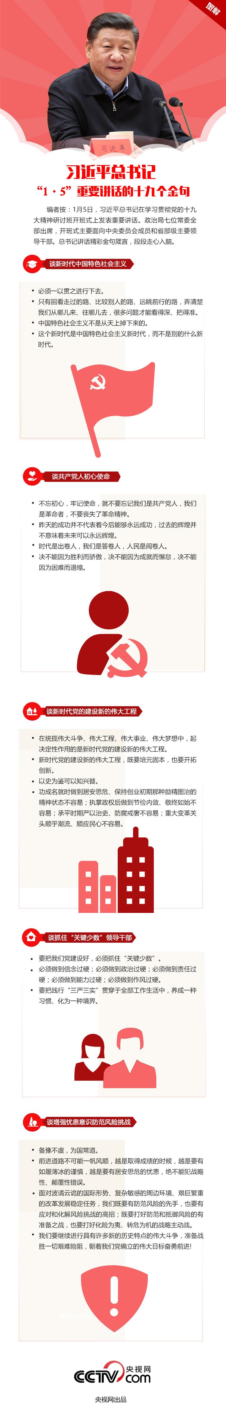 """图解:习近平总书记""""1・5""""重要讲话"""
