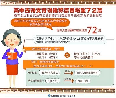 具有中国特色国际视野的高中课程该如