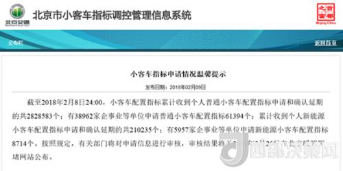 北京21万余人申请新能源汽车指标 两个月增多近9万