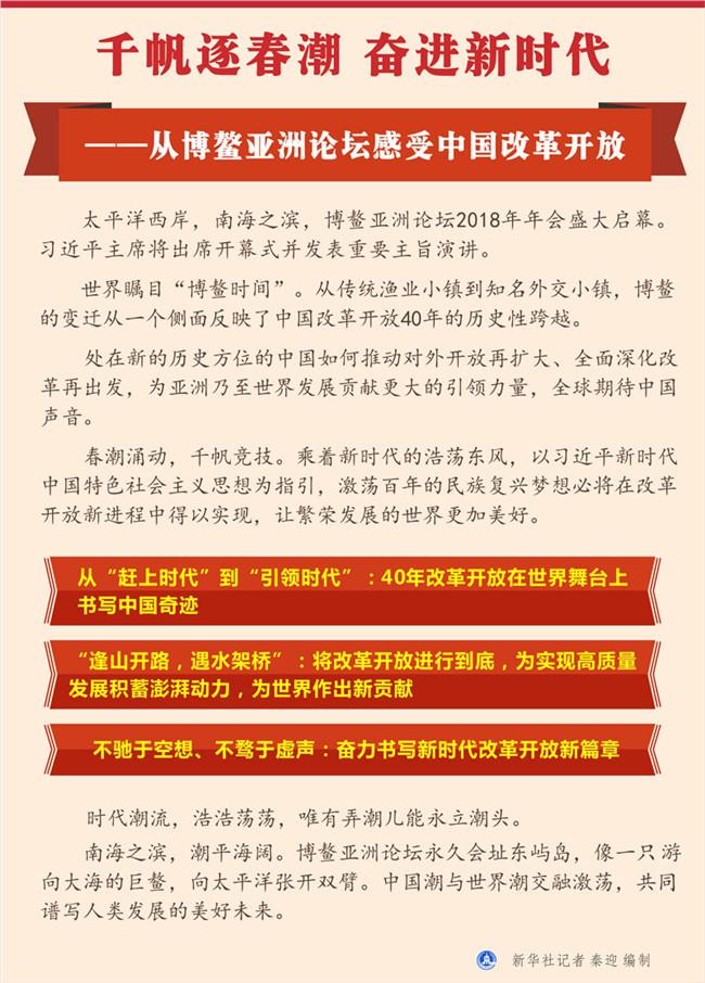 从博鳌亚洲论坛感受中国改革开放