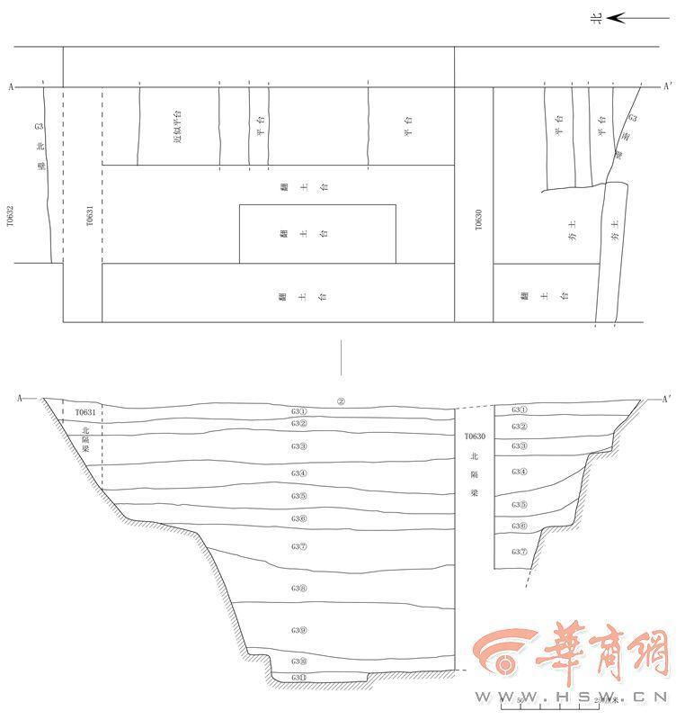 陕西考古公布重大考古发现:富平银沟遗址为唐宋县城所在地【6】