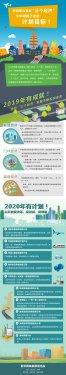 """陕西聚力发展""""三个经济"""" 今年明确了这些计划目标!"""