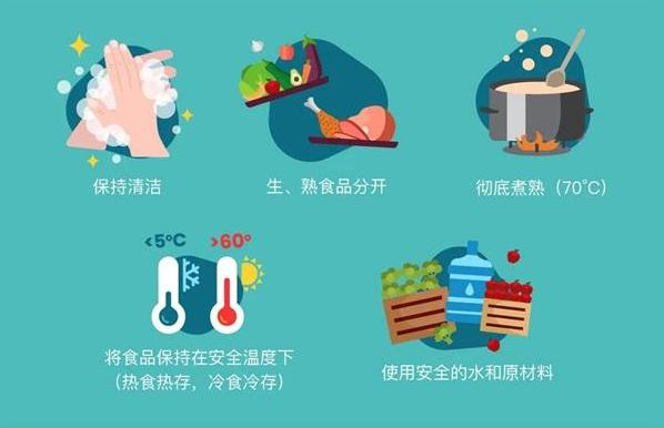 疫情期间,6招让你安心食用水产品