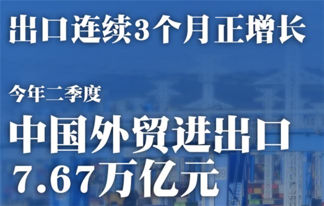 中国经济半年报今将揭晓 二季度GDP增速或由负转正
