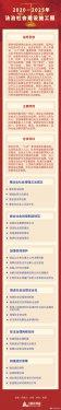 中共中央印发《法治社会建设实施纲要
