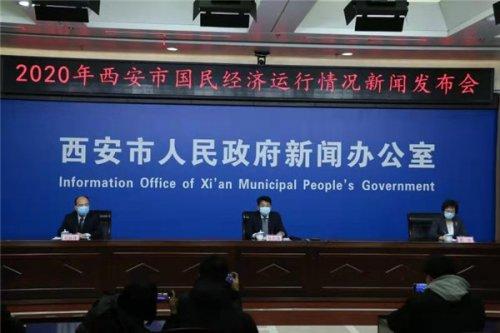 2020年西安市GDP超万亿,增速高于全国