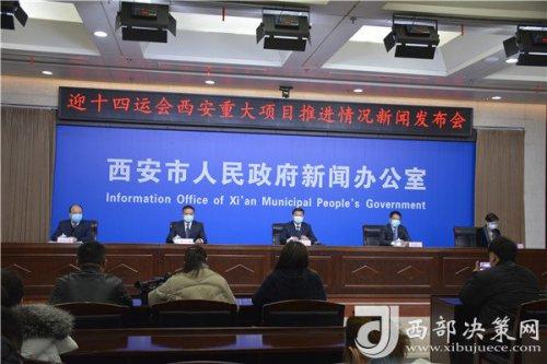 西安:2021年将投资3950亿元,聚焦六大领域,推进重大