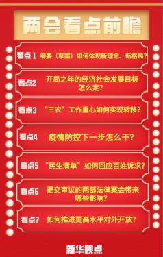 2021年两会前瞻:历史交汇点上的中国