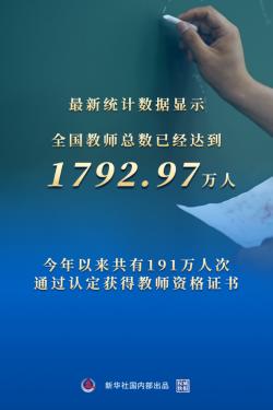 权威快报丨全国教师总数达1792.97万人